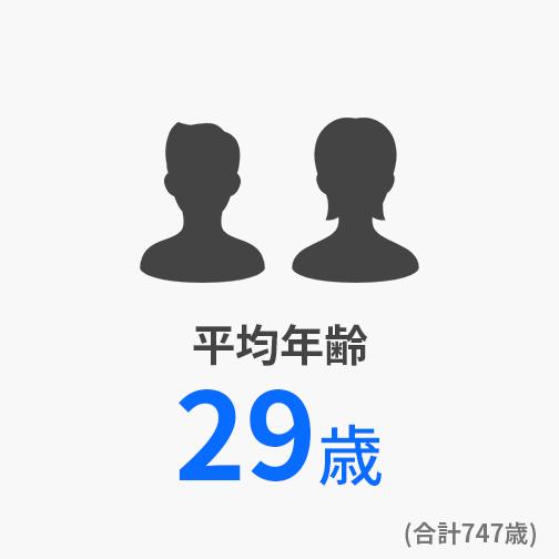 平均年齢29歳