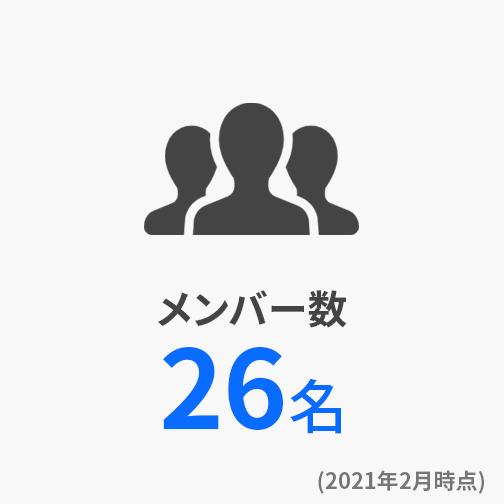 メンバー数26名