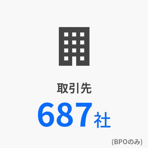 取引先687社